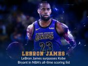 Lebron James Moves up to #3 on NBA's all-time Scoring List