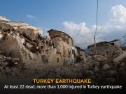 Death toll Rises to 31 in Turkey as strong Quake passed