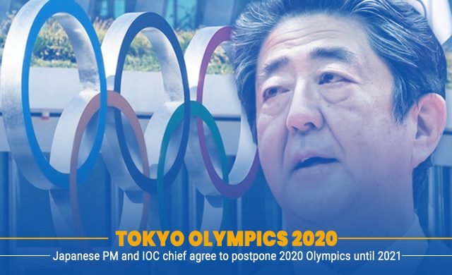 Olympics Dealyed until 2021